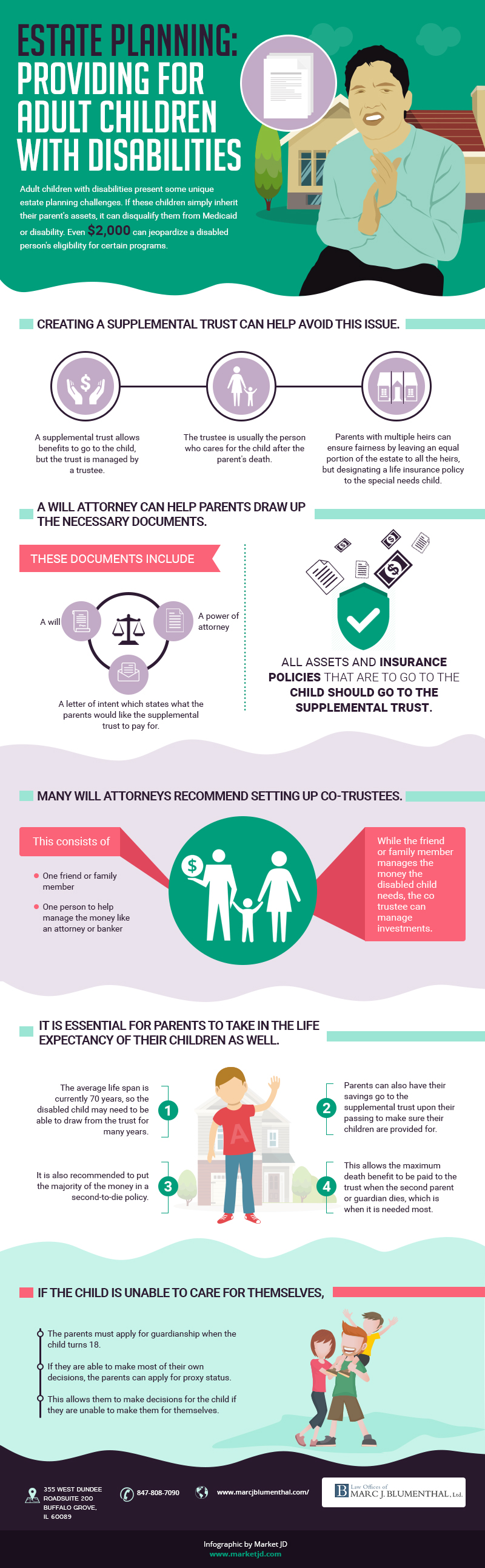 Infographic, Estate Planning Disabled Children