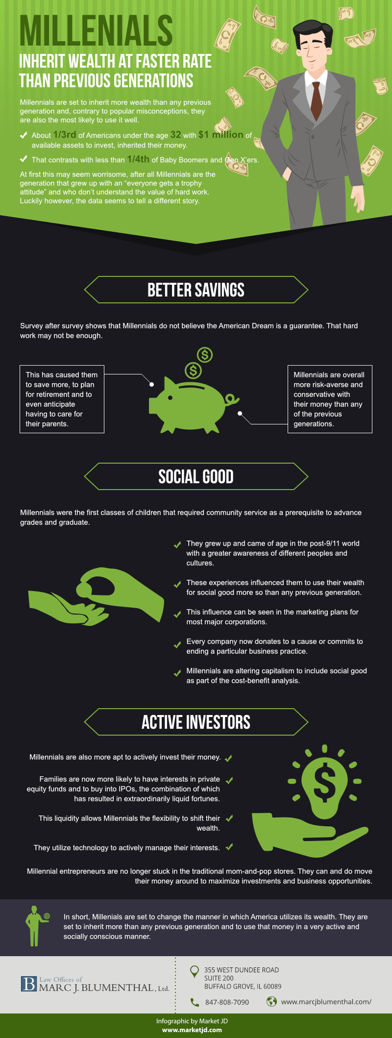 infographic_Millenials inherit wealth faster than previous generations