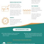 Construction Defects Infographic