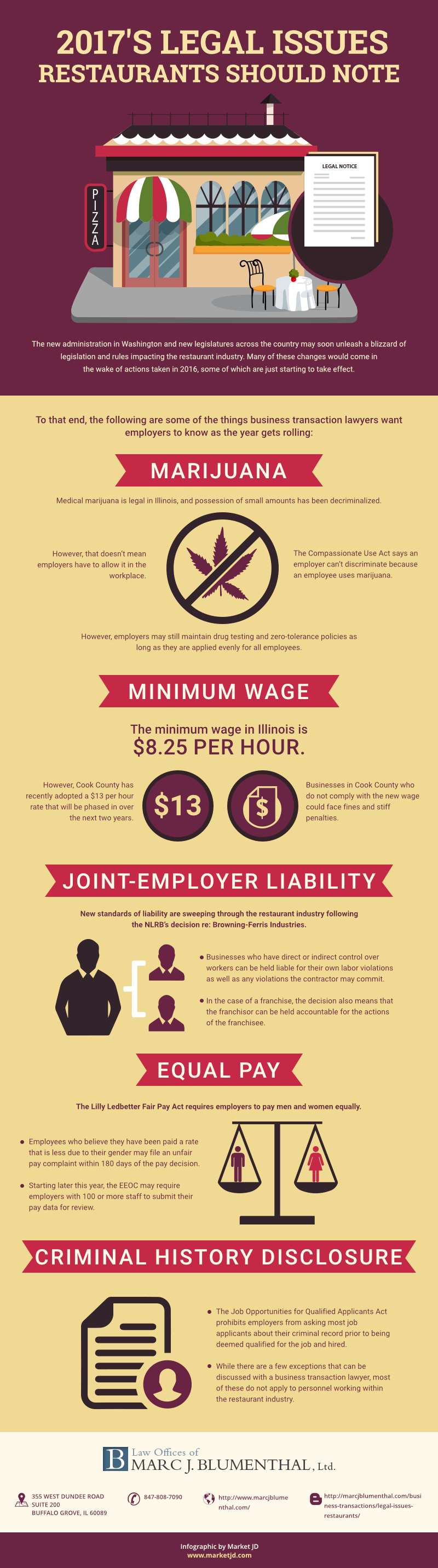 infographic_Employer Legal Issues for Restaurants 2017