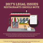 2017's Legal Issues Restaurants Should Note